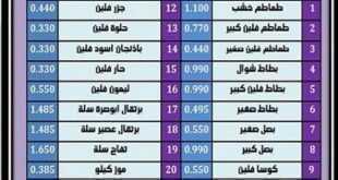 عروض جمعية الصباحية التعاونية الاحد 23/2/2020
