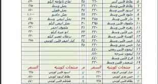 عروض جمعية الرابية التعاونية الكويت 1 مارس 2020