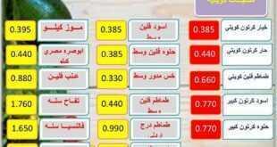 عروض جمعية خيطان التعاونية الكويت 2/3/2020
