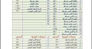 عروض جمعية الرابية التعاونية الكويت 8/3/2020
