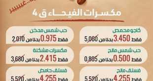 عروض جمعية الفيحاء التعاونية الكويت 11/3/2020