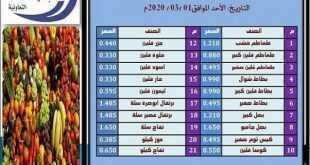 عروض جمعية الصباحية التعاونية ليوم الاحد 29/2/2020