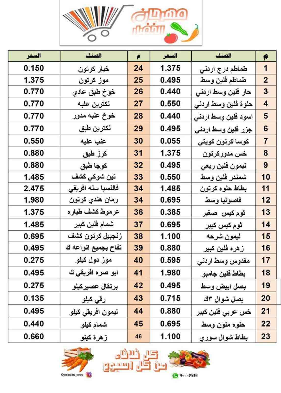 عروض جمعية القيروان التعاونية الكويت 28/7/2020