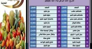 عروض جمعية الصباحية التعاونية الكويت الأحد 12/7/2020