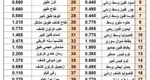 عروض جمعية القيروان التعاونية الكويت الثلاثاء 25/8/2020