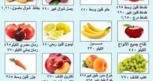 عروض جمعية عبد الله المبارك التعاونية الكويت الثلاثاء 29/9/2020
